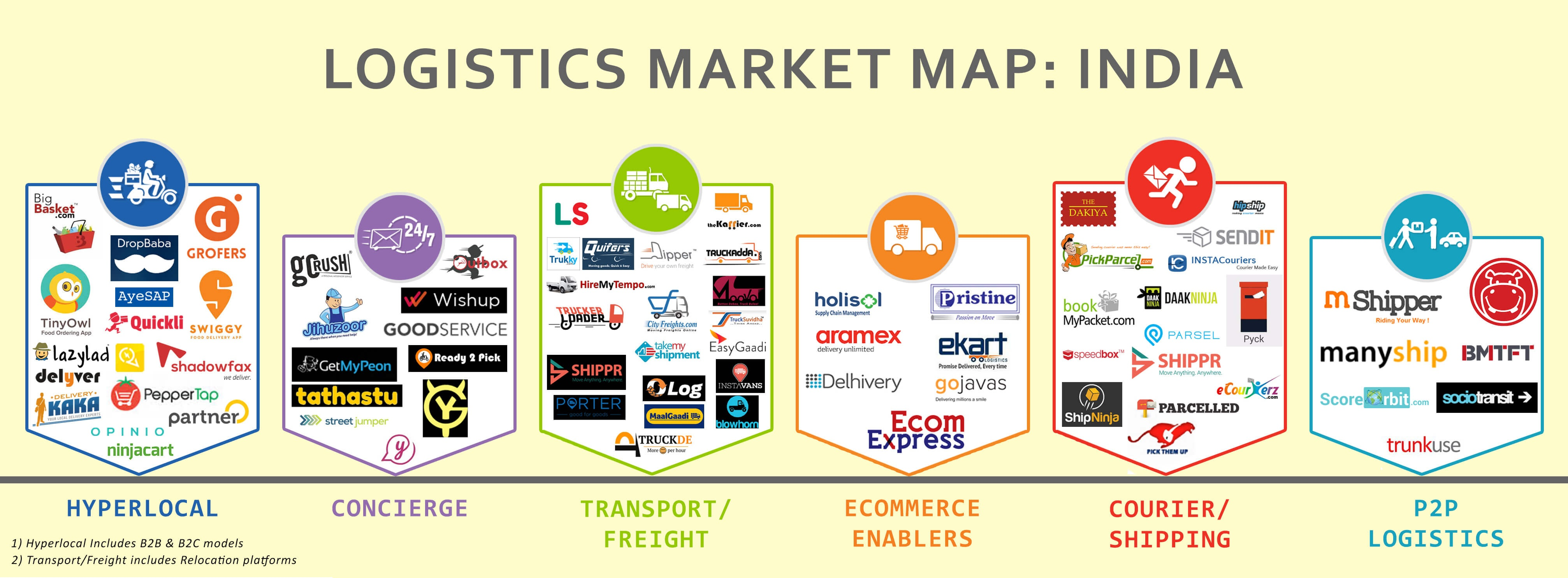 logistics_graphic