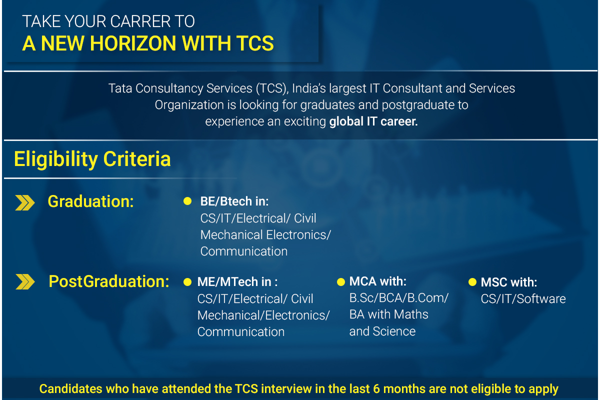 tcs career