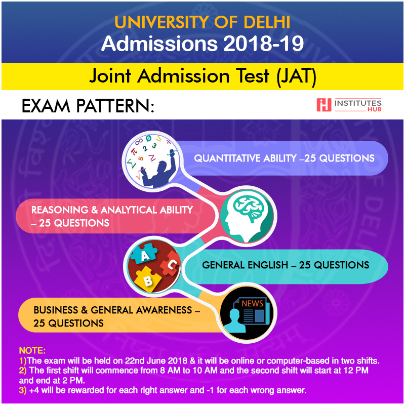 DU JAT Entrance Exam